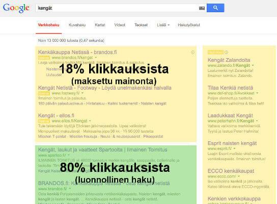 Google-optimointi luonnollinen haku